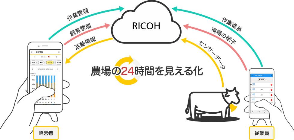 インダストリアル ソリューションズ ジャパン